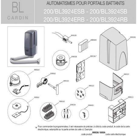 Transformateur ZUT180VA-BL-2 pour BL824