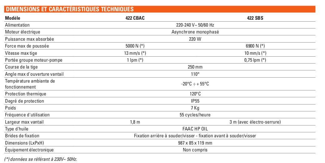 caracteristiques moteur faac 422 hydraulique