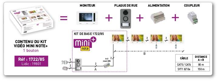 contenu du kit MINI-NOTE-plus