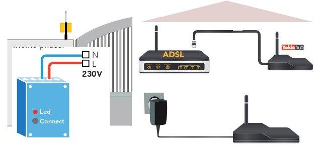 Installation dom6kit
